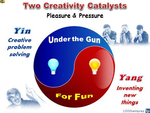 Yin-Yang of Creativity: Creating for Fun and Under the Gun