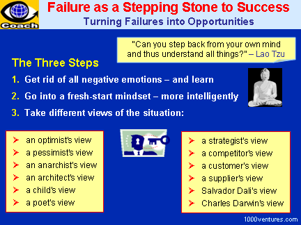 Failure are the stepping stone to success essay