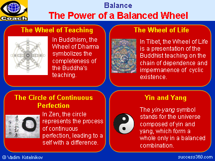 Balance: The POWER of a BALANCED WHEEL: Circle of Continuous Perfection, Whhel of Life, Wheel of Dharma, Yin and Yang